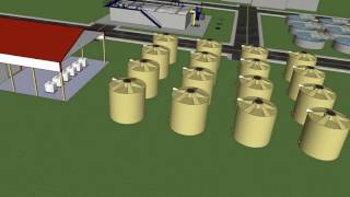 HD Anaerobic Digestion Plant 3D Model Waste Water Treatment Plant