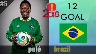 Những vua phá lưới tại các kỳ FIFA World Cup từ 1930 - 2018