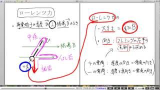 高校物理解説講義:「ローレンツ力」講義2