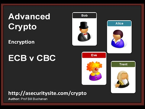 Encryption: ECB v CBC