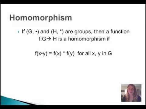 Homomorphisms. Isomorphisms. and Automorphisms