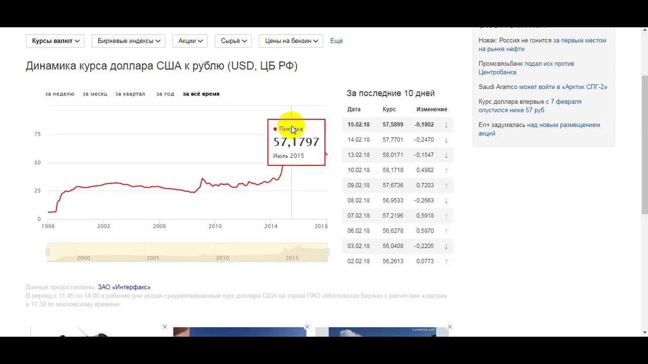 Курс доллара рухнет? В какой валюте держать сбережения