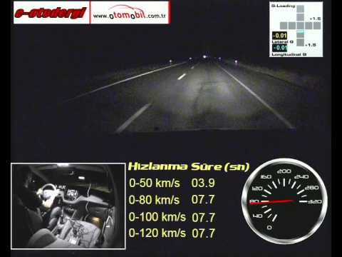 Peugeot 208 1.6 eHDi 92 HP test (0-100 km/s.100-0 km/s)