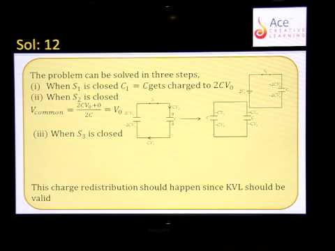 JEE Advanced 2013 Physics Paper 1 Solutions