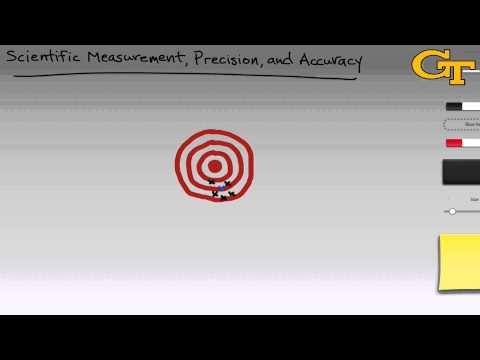 Scientific Measurement, Accuracy, and Precision