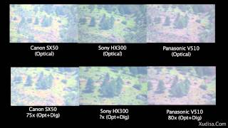 Professional comparison: Canon SX50 - Sony HX300 - Panasonic V510