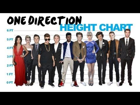 Celebrity Heights - One Direction v. Bieber v. Swift & More