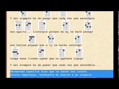 Como tocar Sin Rencor de Neguito Borjas con el Cuatro