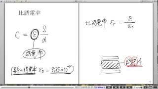 高校物理解説講義:「コンデンサー」講義9
