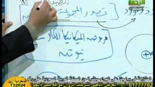 أ. رمضان غلاب :: الكيمياء :: الباب الأول (بنية الذرة)