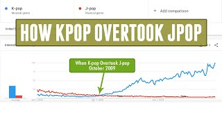 Download Lagu How K-pop became more popular than J-pop globally Gratis STAFABAND