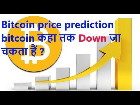 Bitcoin price Prediction ? bitcoin कहा तक Down जा चकता हैं ? Hindi/urdu