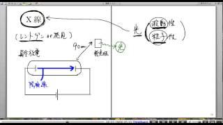 高校物理解説講義:「X線」講義1