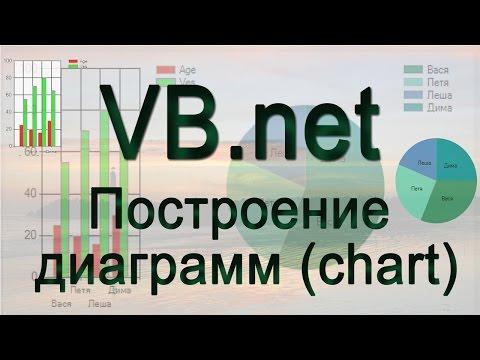 VB.net - 12 - Построение диаграмм (chart)