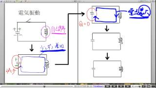 高校物理解説講義:「電気振動」講義2