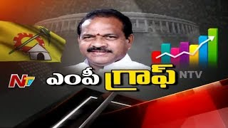 Kakinada MP Thota Narasimham || Special Ground Report || MP Graph