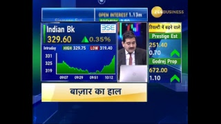 First Trade LIVE with Anil Singhvi