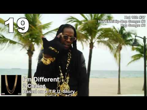 Top 50 - Best Billboard Rap Songs of 2013 | Year-End Charts Music Videos