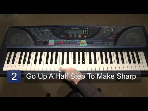 Learning C Sharp Major & C Sharp Minor for Basic Piano Chords : Piano Lessons