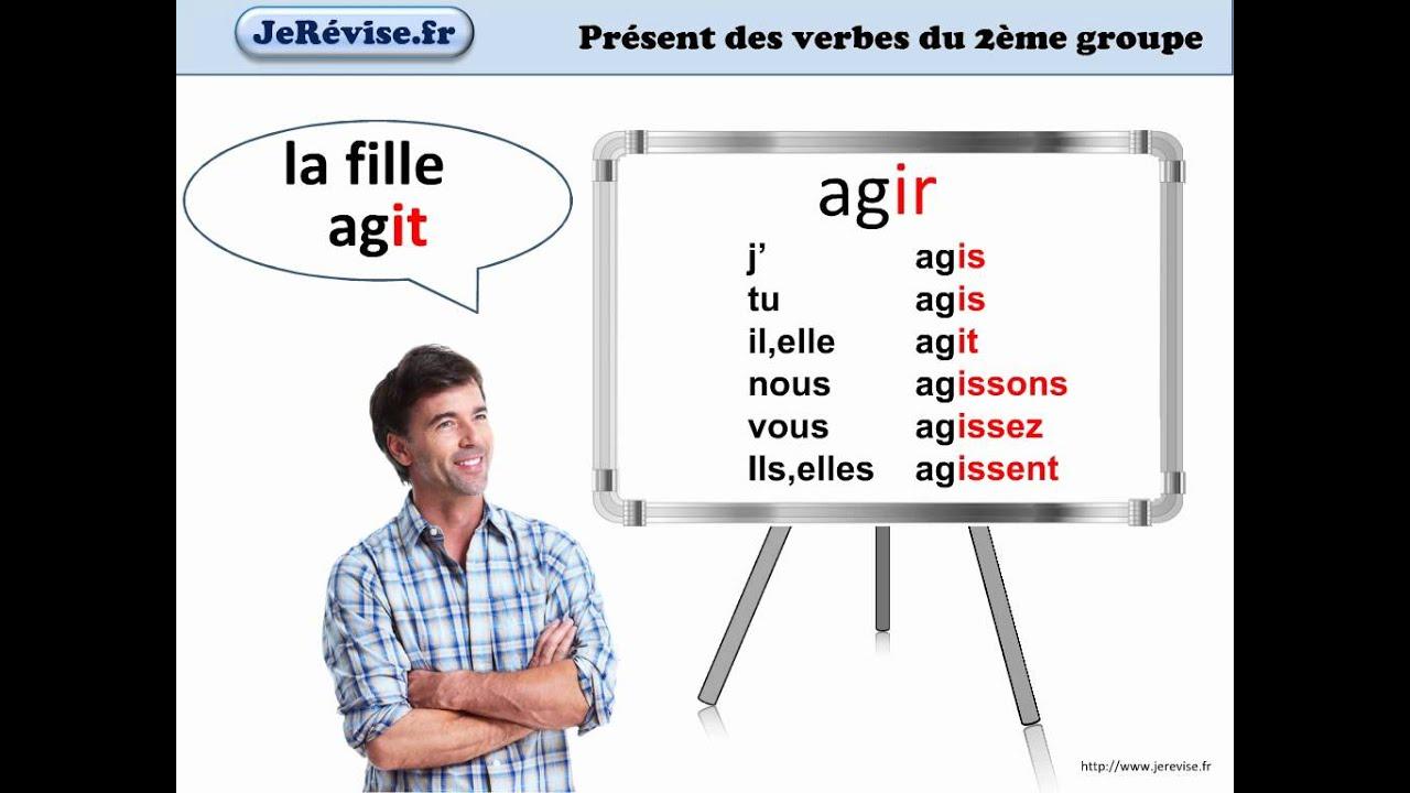 conjugaison du verbe essayer au present