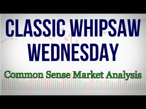 Episode #549 01/14/2015 Classic Whipsaw Wednesday Stock Market