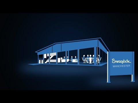 Swagelok - Customer Charter Animation.