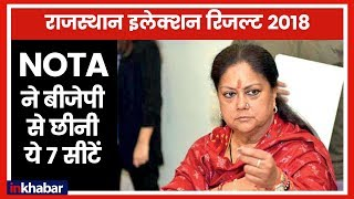 BJP Lost These 7 Seats Due to NOTA, Rajasthan Election LIVE Results 2018