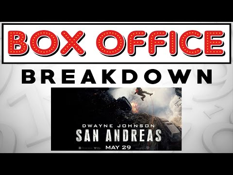 Box Office Breakdown for May 29th - May 31st