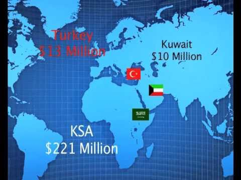 OIC FLOOD DONOR LIST 2010 Addiel Sabir.flv