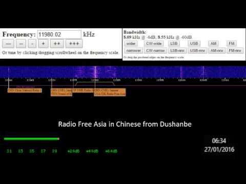11980khz AM Radio Free Asia in Chinese from Dushanbe 27/1/2016 06:34am GMT