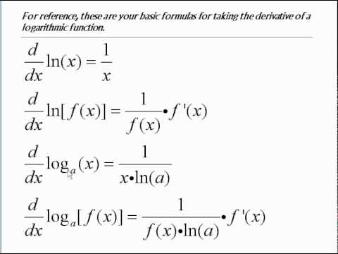 Derivative of gamma function