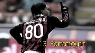 Ronaldinho ● Top 33 Goals in Career ● Happy Birthday!