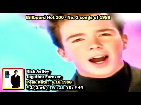 Billboard hot 100 year end top 100 singles of 1983 for Best music 1988