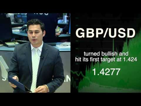 04/18: Stocks rebound as oil bounces back, USD is bearish (13:15ET)