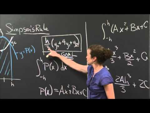 Explanation Of Simpson S Rule Mit 18 01sc Single Variable