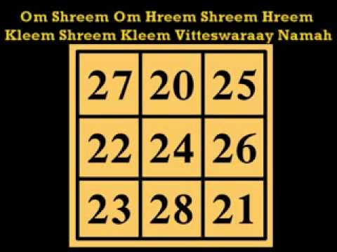 kubera money mantra wealth giving mantras
