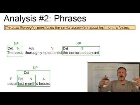 analysis essay topics