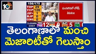 BJP Candidate Bandi Sanjay Face To Face | Karimnagar Lok Sabha Constituency  Lead  News