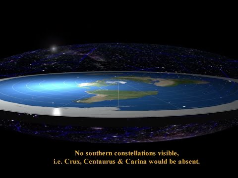 Flat Earth Debunk Visualization