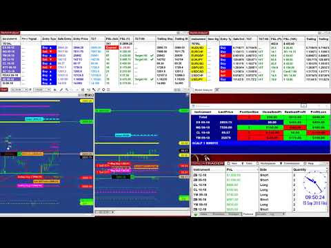 0 AutoTrader |Signal Automated Trading System | https://12tradepro.com/