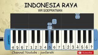 not pianika indonesia raya - tutorial pianika