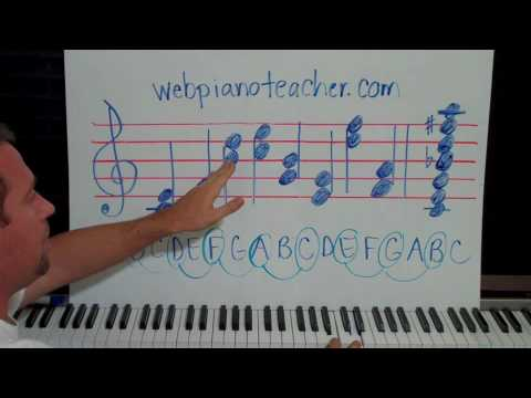 PIANO LESSONS - Sightreading, The Building Blocks Of Chords Are 3rds
