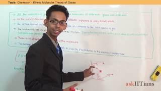 Kinetic Molecular Theory of Gases |Chemistry | Class 11 | IIT JEE Main/Advanced | NEET | askIITians
