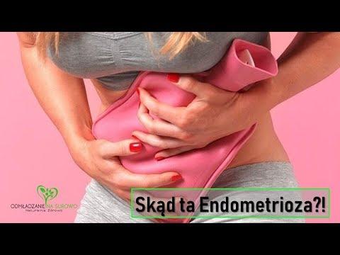 Skąd Ta Endometrioza I Co Nie Działa?! #353