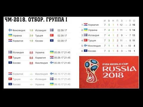Чемпионат мира по футболу 2018. Отборочный турнир. Европа D, G, I. Результаты, таблица и бомбардиры.