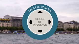 Circle of Influence - From The 7 Habits of Highly Effective People