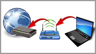 Double Router Port Forwarding - Port forward through modem and router