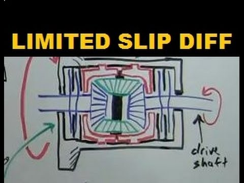 how to add limited slip differential