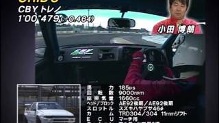 Hot Version   Vol 80 Special Run In Tsukuba 2006]