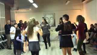 MUSICA BALLI PER FESTE BATTESIMI COMPLEANNI MILANO BY ALEX ZITELLI
